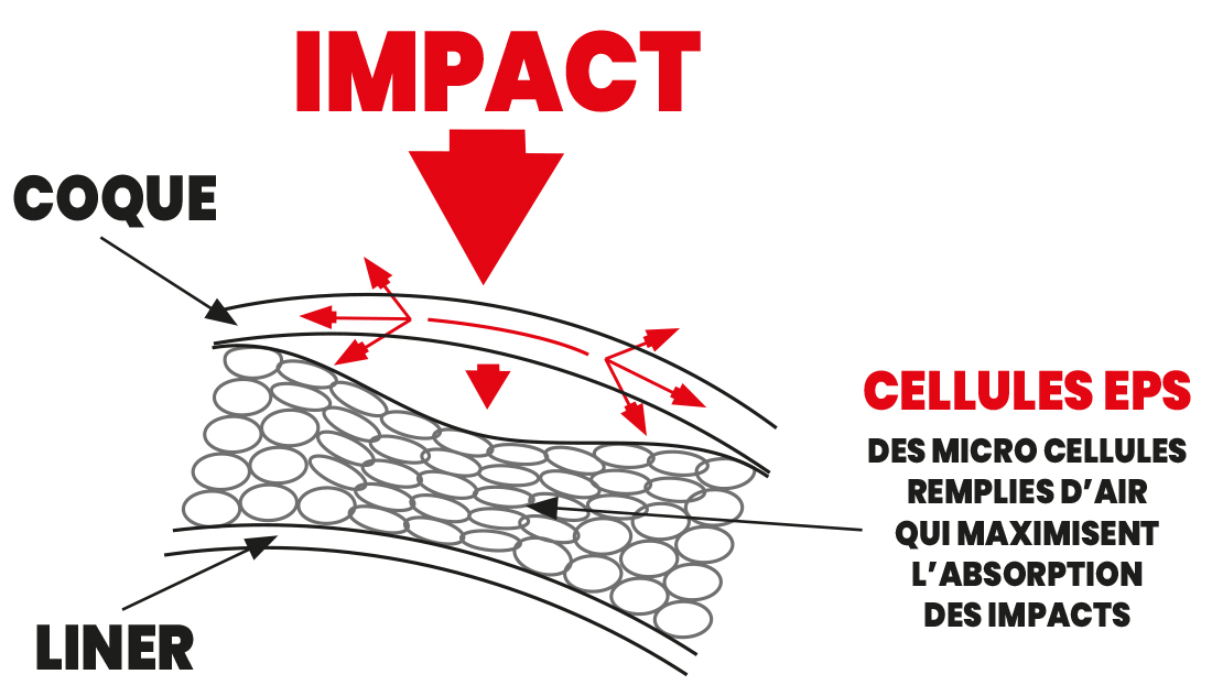 https://www.usprobikes.com/img/thh-impact.jpg